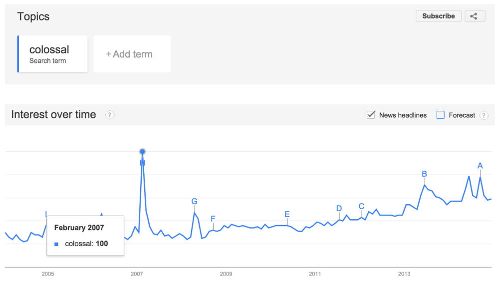 Google Trends Colossal